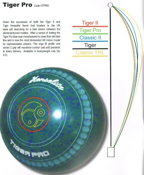 Henselite Coloured Tiger Pro  Bowls